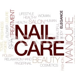 nail care animated word cloud text design animation kinetic typography clip 80699957 [ 1920 x 1080 Pixel ]