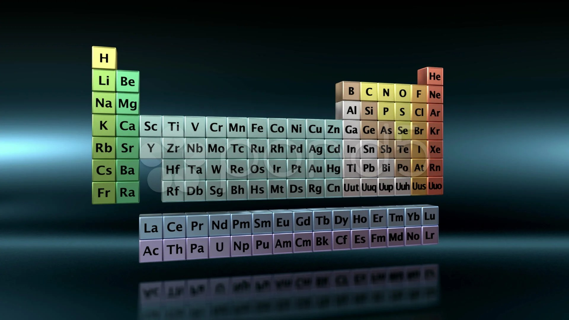 Periodic Table of the Elements  Stock Footage 7994643