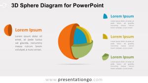 3D Sphere Diagram for PowerPoint  PresentationGO