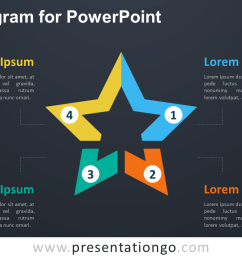 star diagram powerpoint template dark background [ 1280 x 720 Pixel ]