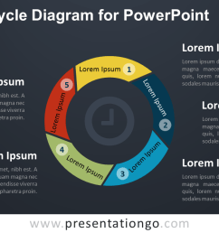 5 level cycle diagram for powerpoint dark background [ 1280 x 720 Pixel ]