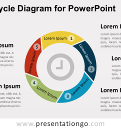 5 level cycle diagram for powerpoint [ 1280 x 720 Pixel ]