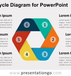 6 step cycle diagram for powerpoint [ 1280 x 720 Pixel ]