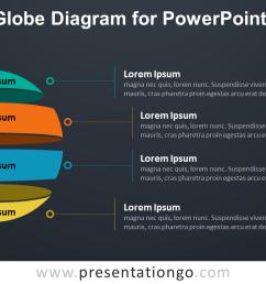 globe diagram for powerpoint dark background [ 1280 x 720 Pixel ]