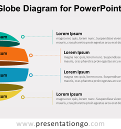 globe diagram for powerpoint [ 1280 x 720 Pixel ]