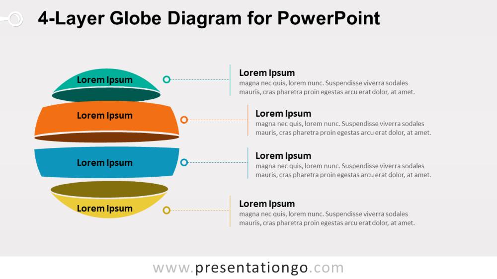 medium resolution of globe diagram for powerpoint