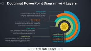 Doughnut PowerPoint Diagram w 4 Layers  PresentationGO