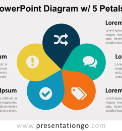 flower diagram with 5 petals powerpoint template [ 1280 x 720 Pixel ]