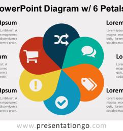 flower diagram with 6 petals powerpoint template [ 1280 x 720 Pixel ]