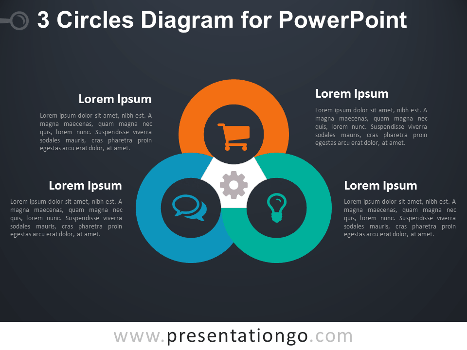 sets and venn diagrams powerpoint hsh wiring diagram 3 circles for - presentationgo.com