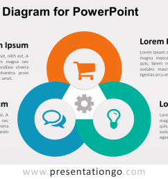 3 circles powerpoint template [ 1280 x 720 Pixel ]