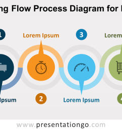 alternating flow process diagram for powerpoint [ 1280 x 720 Pixel ]