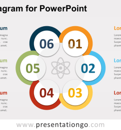 free cycle diagram powerpoint template [ 1280 x 720 Pixel ]