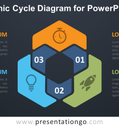free infographic cycle powerpoint venn diagram dark background [ 1280 x 720 Pixel ]