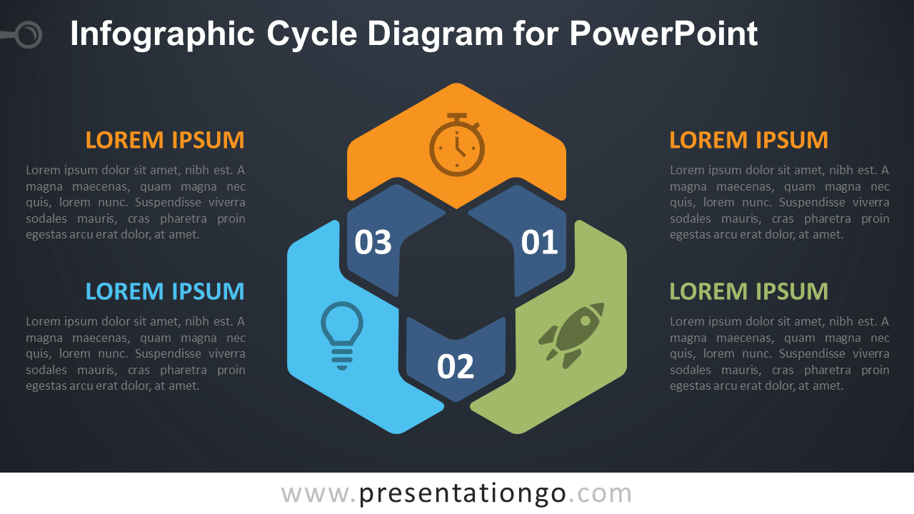 hight resolution of free infographic cycle powerpoint venn diagram dark background