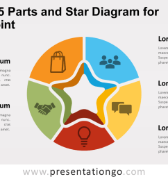 free pie chart with 5 parts and star diagram for powerpoint [ 1280 x 720 Pixel ]