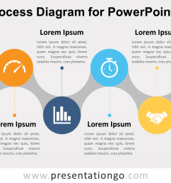 free chain process for powerpoint with text [ 1280 x 720 Pixel ]