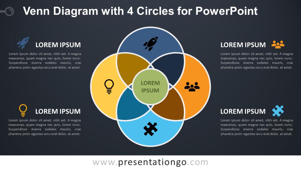 medium resolution of venn diagram for powerpoint with 4 circles dark background