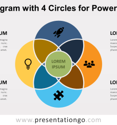 venn diagram for powerpoint with 4 circles [ 1280 x 720 Pixel ]