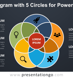 venn diagram for powerpoint with 5 circles dark background [ 1280 x 720 Pixel ]