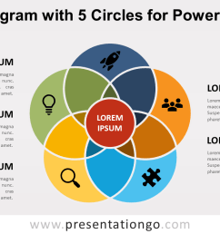 venn diagram for powerpoint with 5 circles [ 1280 x 720 Pixel ]