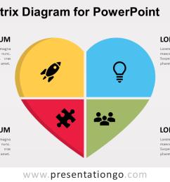 free heart matrix for powerpoint [ 1280 x 720 Pixel ]