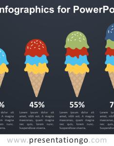 Free ice cream column charts for powerpoint dark background also infographics presentationgo rh