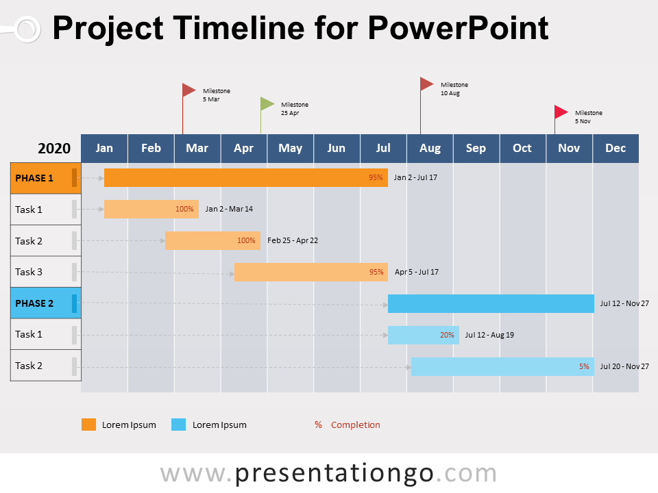 A timeline template is an essential tool for project managers and executives involved in planning. Project Plan Template For Powerpoint Presentationgo
