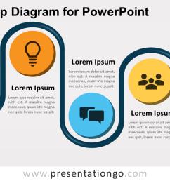 free wire loop diagram for powerpoint [ 1280 x 720 Pixel ]