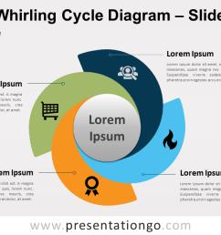 4 part cycle diagram template [ 1280 x 720 Pixel ]