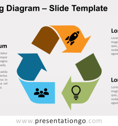 free recycling diagram for powerpoint and google slides [ 1280 x 720 Pixel ]