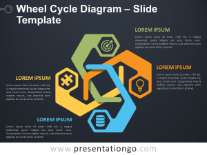 Wheel Cycle Diagram for PowerPoint and Google Slides