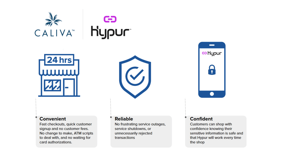 Caliva now offers Hypur, a leading digital payment, as an easy and reliable way to pay for your purchases.