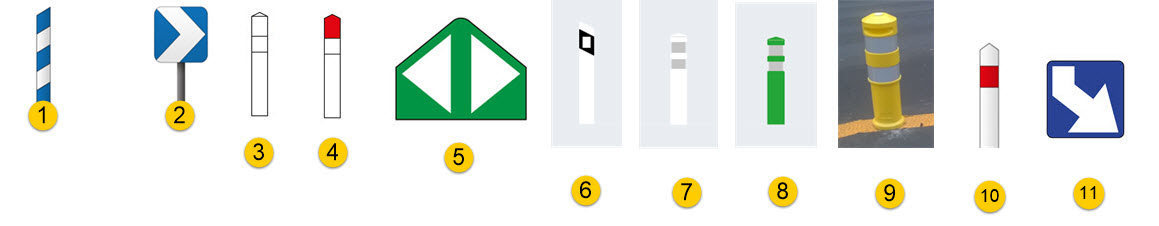 Apprendre Le Code De La Route Guide Du Code 2019 Ornikar