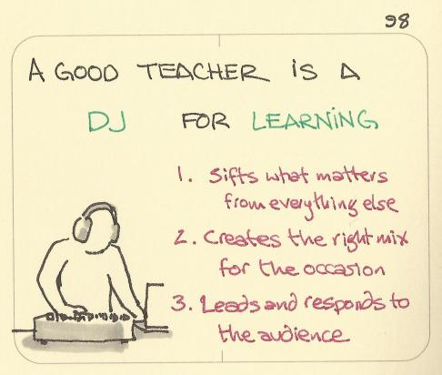 A good teacher is a DJ for learning - Sketchplanations