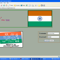 Class Diagram For Voting System Wiring Ez Go Golf Cart Secure Project Login Projectsgeek
