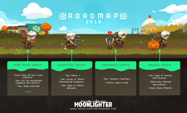 Moonlighter Update Roadmap PS4 PlayStation 4