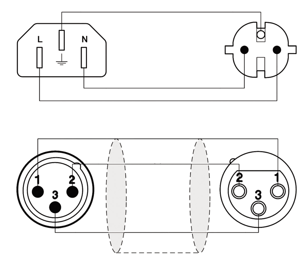 wiring diagram cab400 schuko power male xlr female euro power female xlr  [ 1024 x 874 Pixel ]