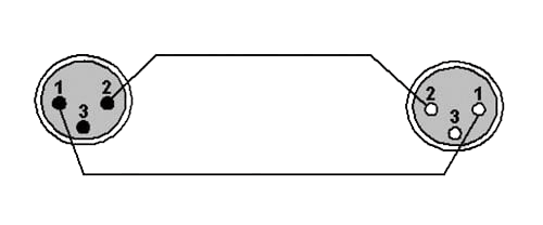 how to create wiring diagram in visio