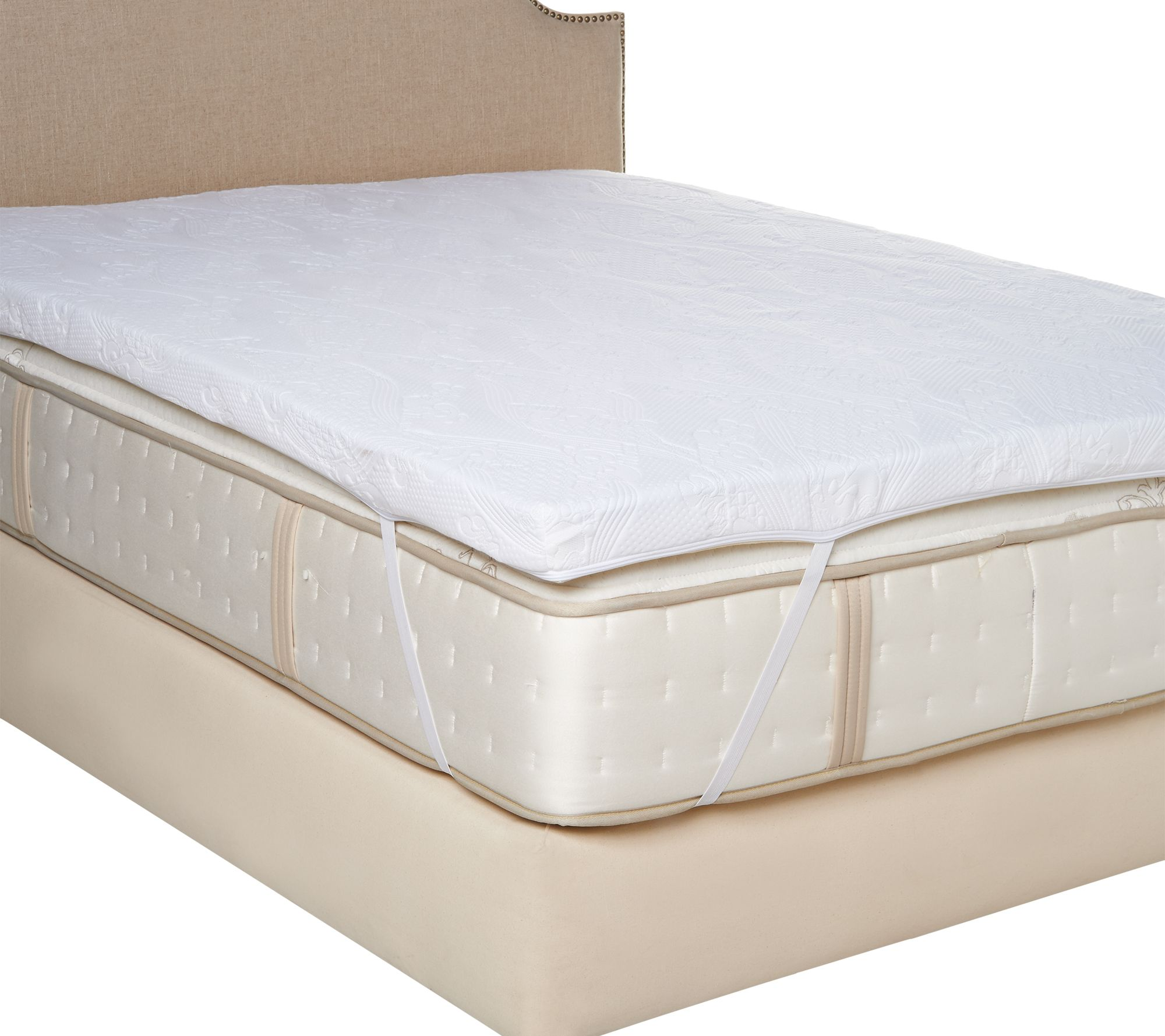 MyPillow Premium 3 TW Mattress Topper w Gel  DreamKnit