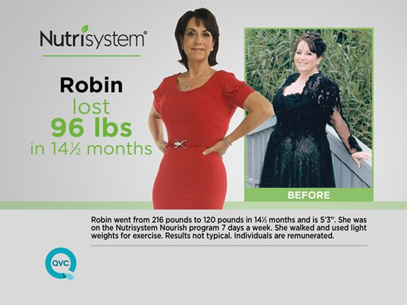 The Complete Science-Backed Guide 2017 Nutrisystem plan ...