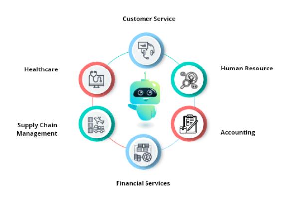 custom robtic services