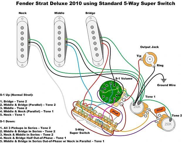 fender strat three way switch wiring diagram