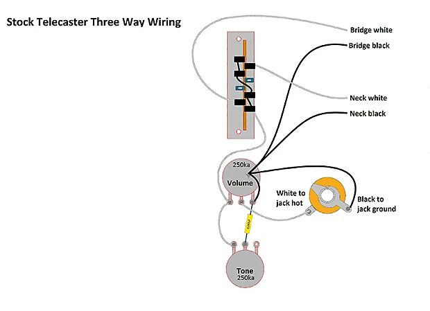 telecaster wiring harness