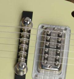 1962 gretsch tennessean guitar wiring diagram [ 2000 x 400 Pixel ]
