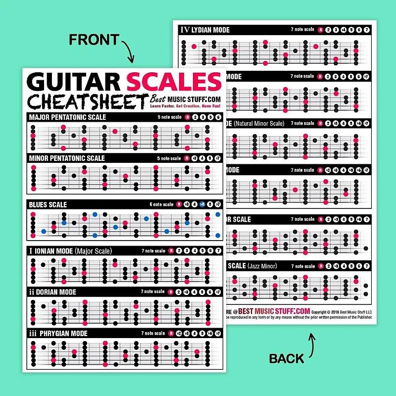 popular guitar scales reference poster guitar cheatsheet bundle
