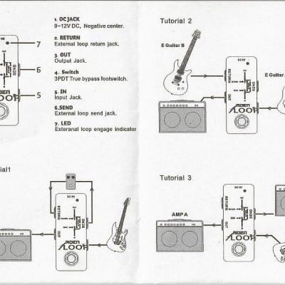 MOEN 1 LOOP Passive Loop Box Guitar Effect Routing Looper