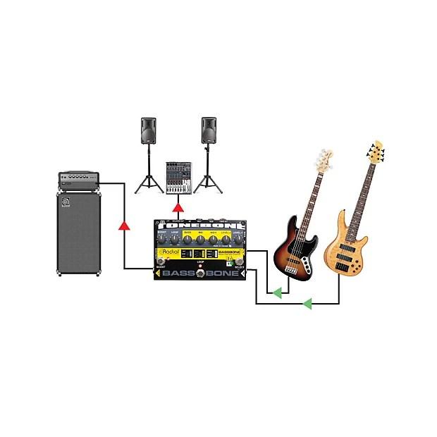 RADIAL Bassbone V2 Bass Guitar Preamp and DI Box w/Power