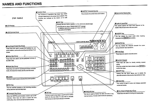 Roland SBX-1000 MIDI Cueing Box / Synchronizer / Sequencer