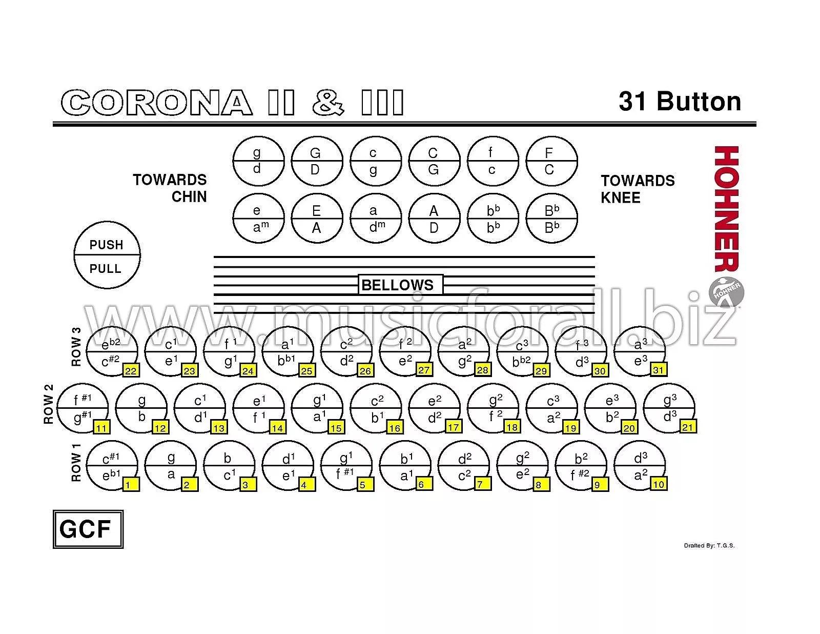 Hohner Panther Gcf Sol Button Diatonic Accordion Acordeon